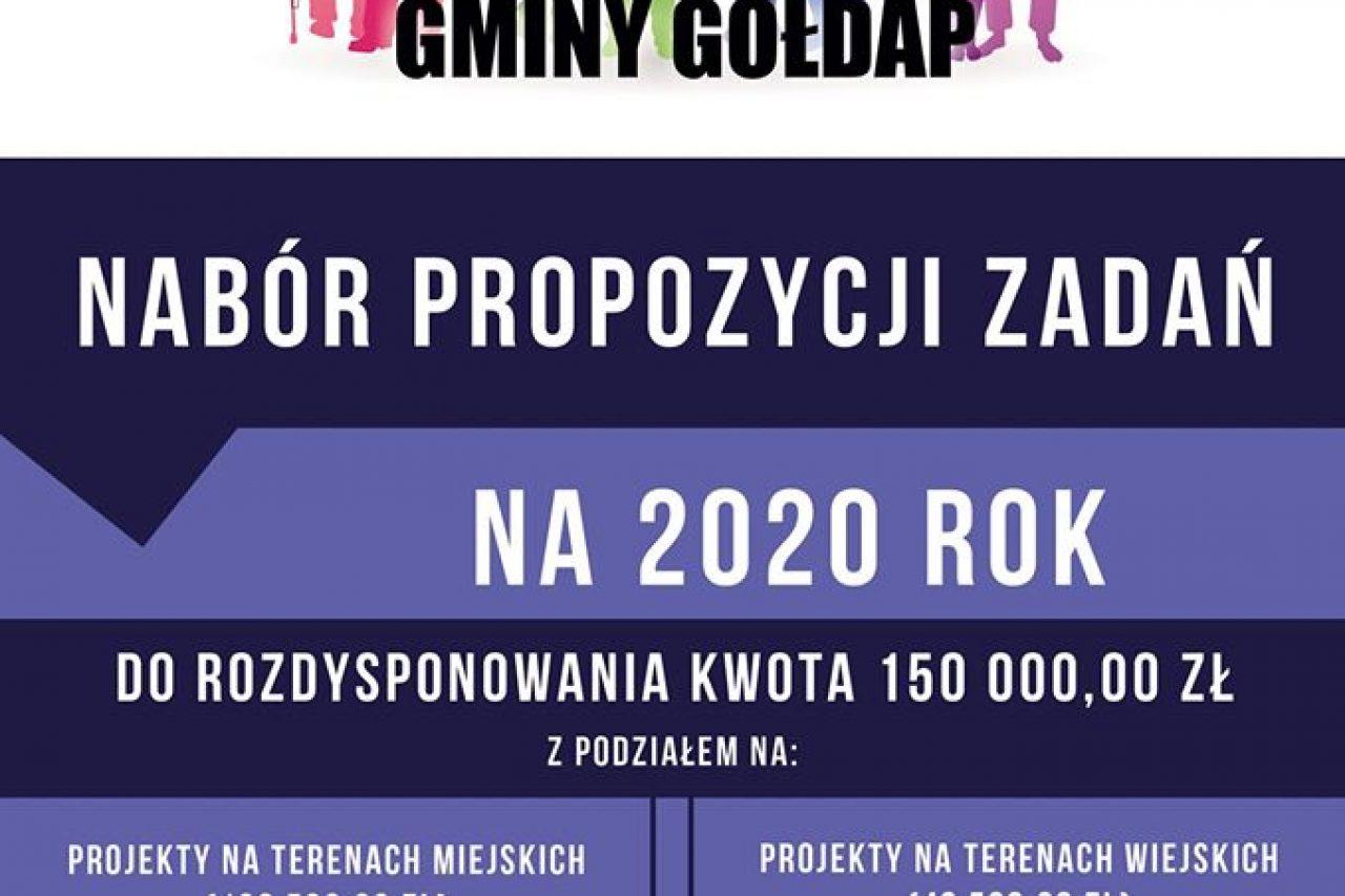 Rusza nabór wniosków do budżetu obywatelskiego na rok 2020