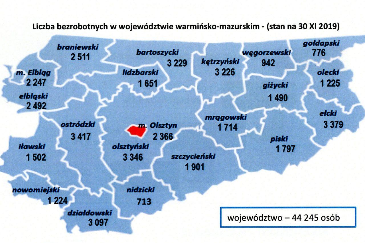 Bezrobocie w Gołdapi spada.